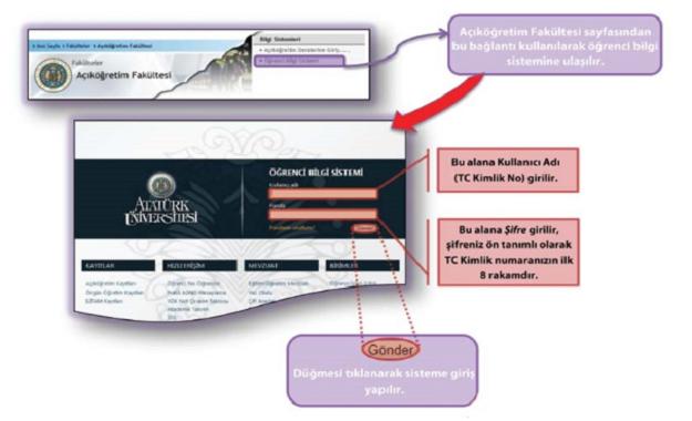 ATA AÖF sınav sonuçları sorgulama ekranı