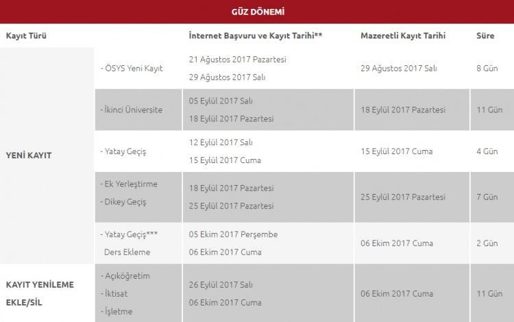 aöf-kayıtları-2017-2018